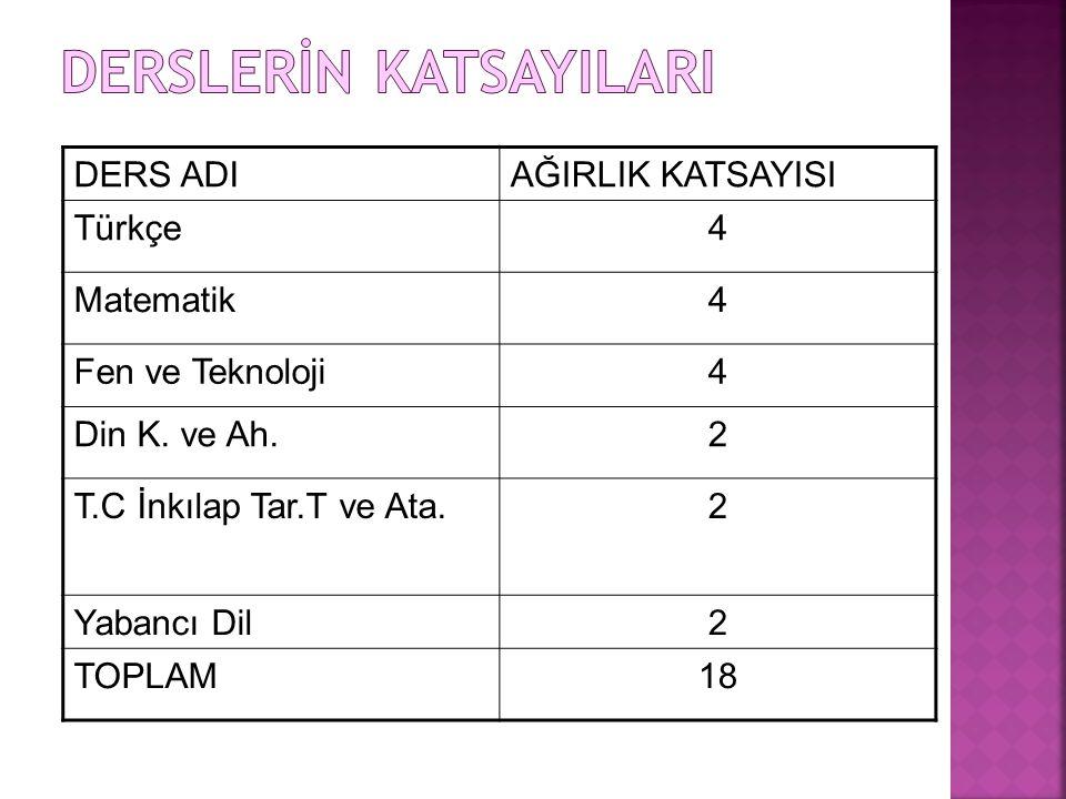 DERS ADIAĞIRLIK KATSAYISI Türkçe4 Matematik4 Fen ve Teknoloji4 Din K. ve Ah.2 T.C İnkılap Tar.T ve Ata.2 Yabancı Dil2 TOPLAM18