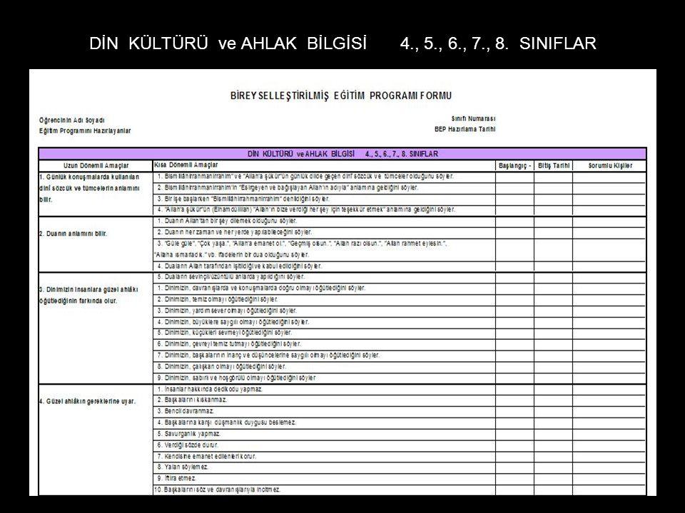 DİN KÜLTÜRÜ ve AHLAK BİLGİSİ 4., 5., 6., 7., 8. SINIFLAR