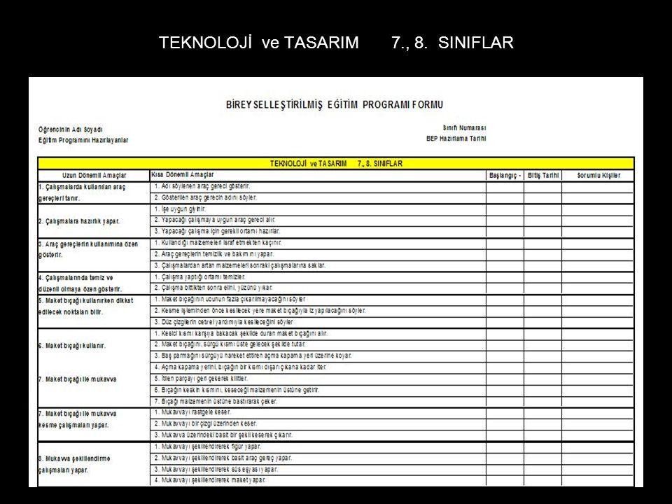 TEKNOLOJİ ve TASARIM 7., 8. SINIFLAR