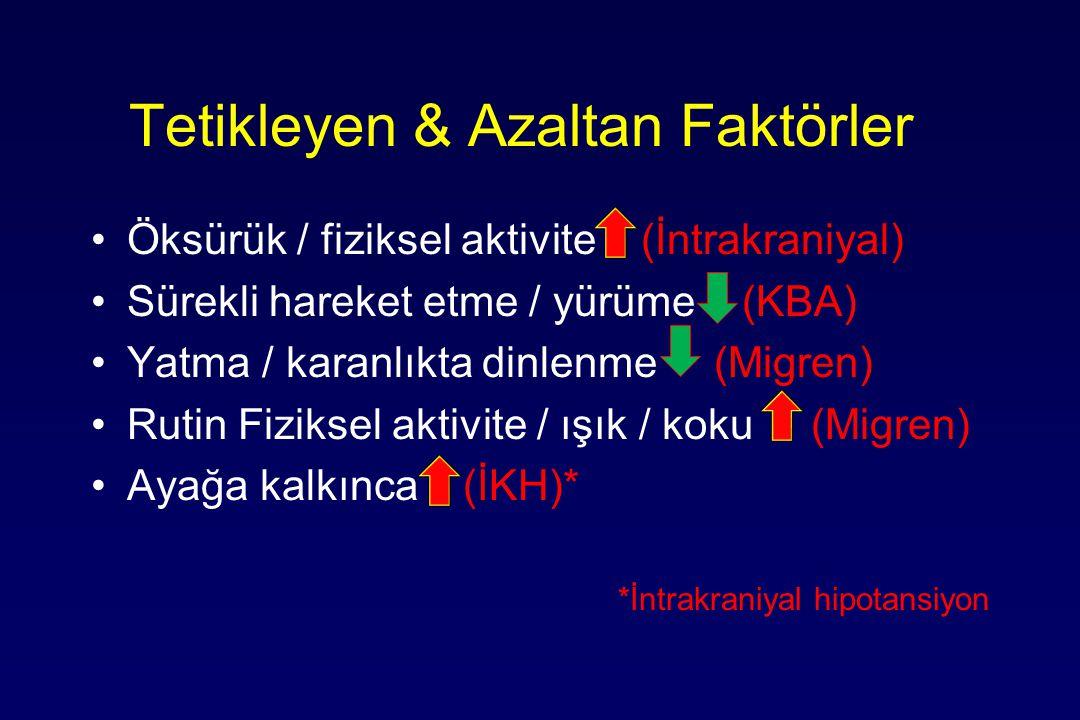Tetikleyen & Azaltan Faktörler Öksürük / fiziksel aktivite (İntrakraniyal) Sürekli hareket etme / yürüme (KBA) Yatma / karanlıkta dinlenme (Migren) Rutin Fiziksel aktivite / ışık / koku (Migren) Ayağa kalkınca (İKH)* *İntrakraniyal hipotansiyon
