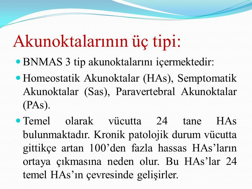 Akunoktalarının üç tipi: BNMAS 3 tip akunoktalarını içermektedir: Homeostatik Akunoktalar (HAs), Semptomatik Akunoktalar (Sas), Paravertebral Akunokta