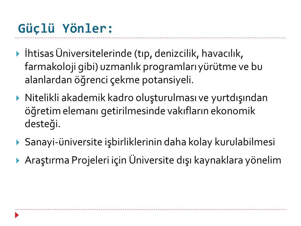Güçlü Yönler:  İhtisas Üniversitelerinde (tıp, denizcilik, havacılık, farmakoloji gibi) uzmanlık programları yürütme ve bu alanlardan öğrenci çekme potansiyeli.