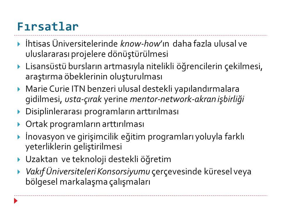 Fırsatlar  İhtisas Üniversitelerinde know-how'ın daha fazla ulusal ve uluslararası projelere dönüştürülmesi  Lisansüstü bursların artmasıyla nitelikli öğrencilerin çekilmesi, araştırma öbeklerinin oluşturulması  Marie Curie ITN benzeri ulusal destekli yapılandırmalara gidilmesi, usta-çırak yerine mentor-network-akran işbirliği  Disiplinlerarası programların arttırılması  Ortak programların arttırılması  İnovasyon ve girişimcilik eğitim programları yoluyla farklı yeterliklerin geliştirilmesi  Uzaktan ve teknoloji destekli öğretim  Vakıf Üniversiteleri Konsorsiyumu çerçevesinde küresel veya bölgesel markalaşma çalışmaları