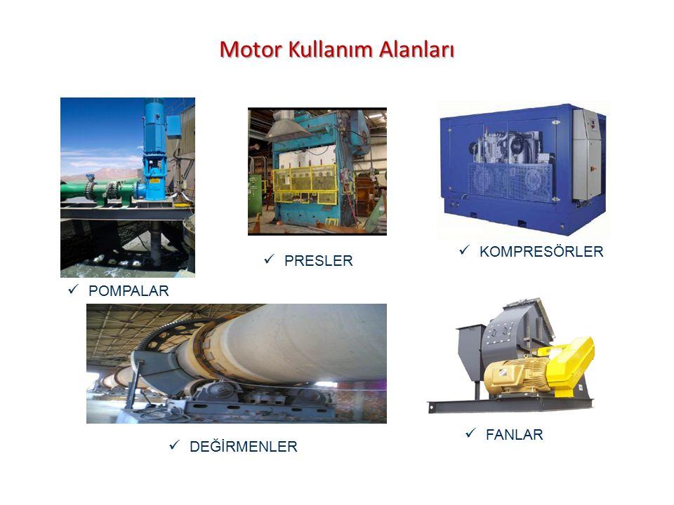 POMPALAR DEĞİRMENLER FANLAR KOMPRESÖRLER PRESLER Motor Kullanım Alanları