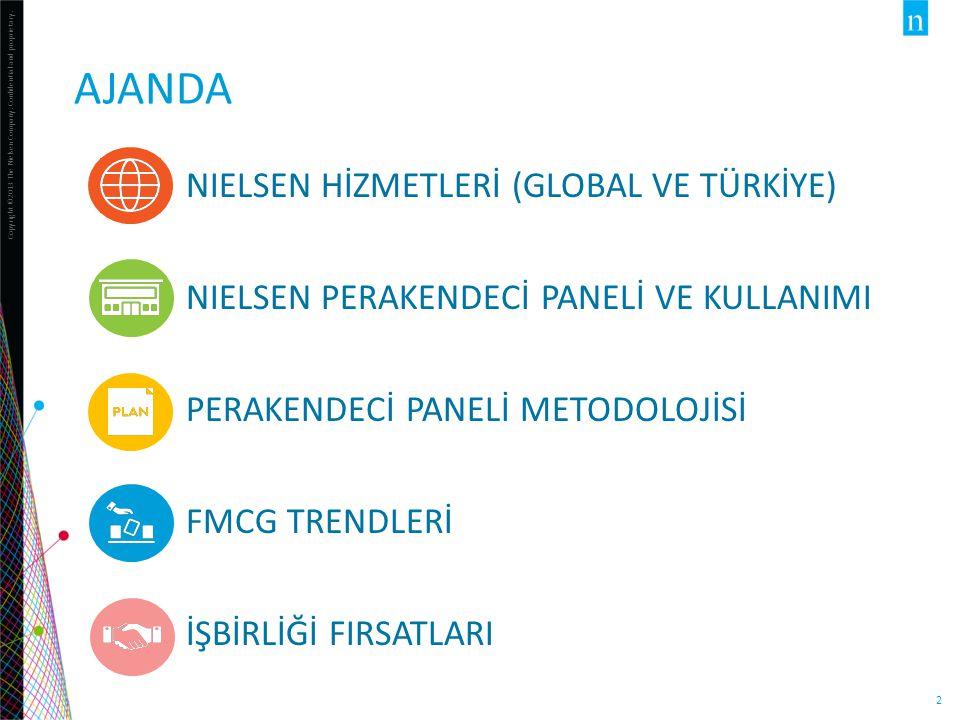 FMCG TRENDLERİ