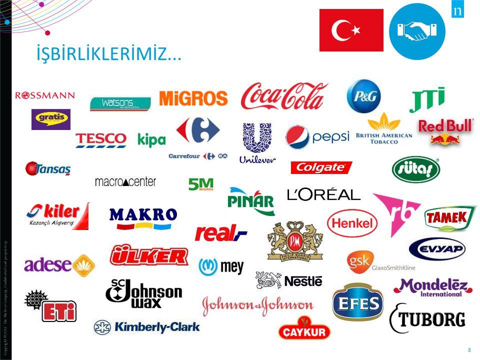 İŞBİRLİĞİ FIRSATLARI &