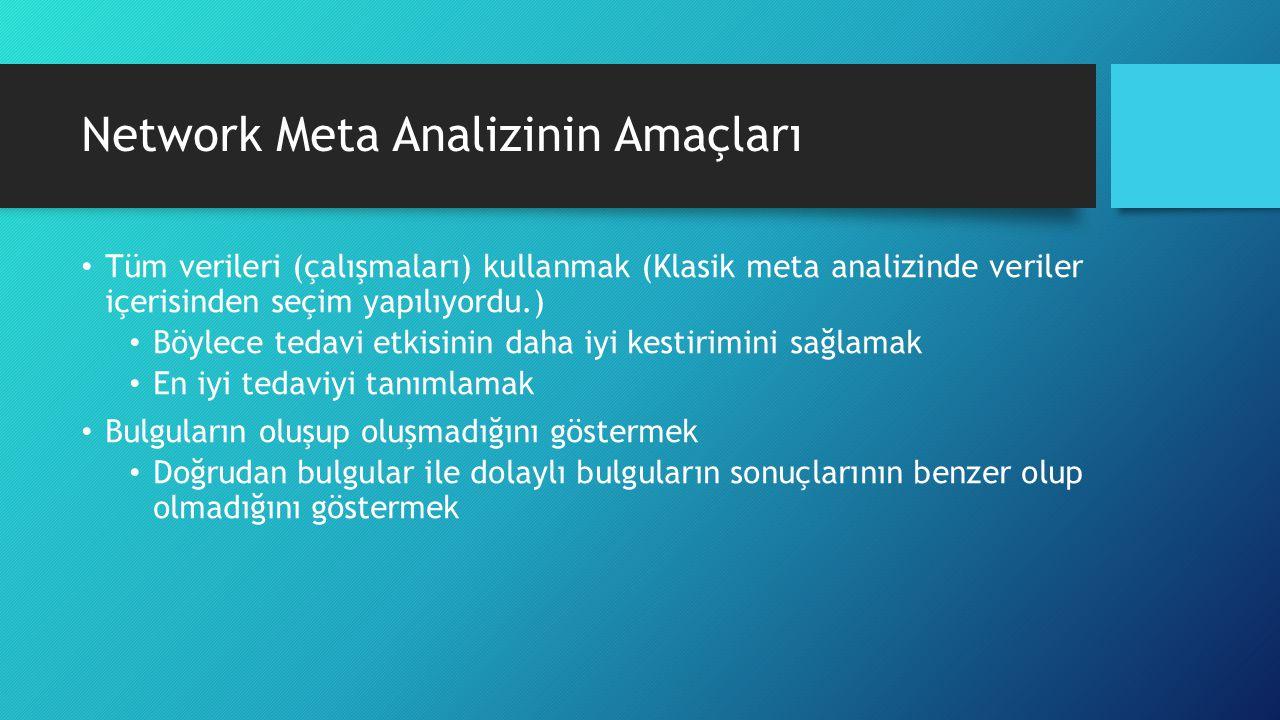 Network Meta Analizinin Amaçları Tüm verileri (çalışmaları) kullanmak (Klasik meta analizinde veriler içerisinden seçim yapılıyordu.) Böylece tedavi e