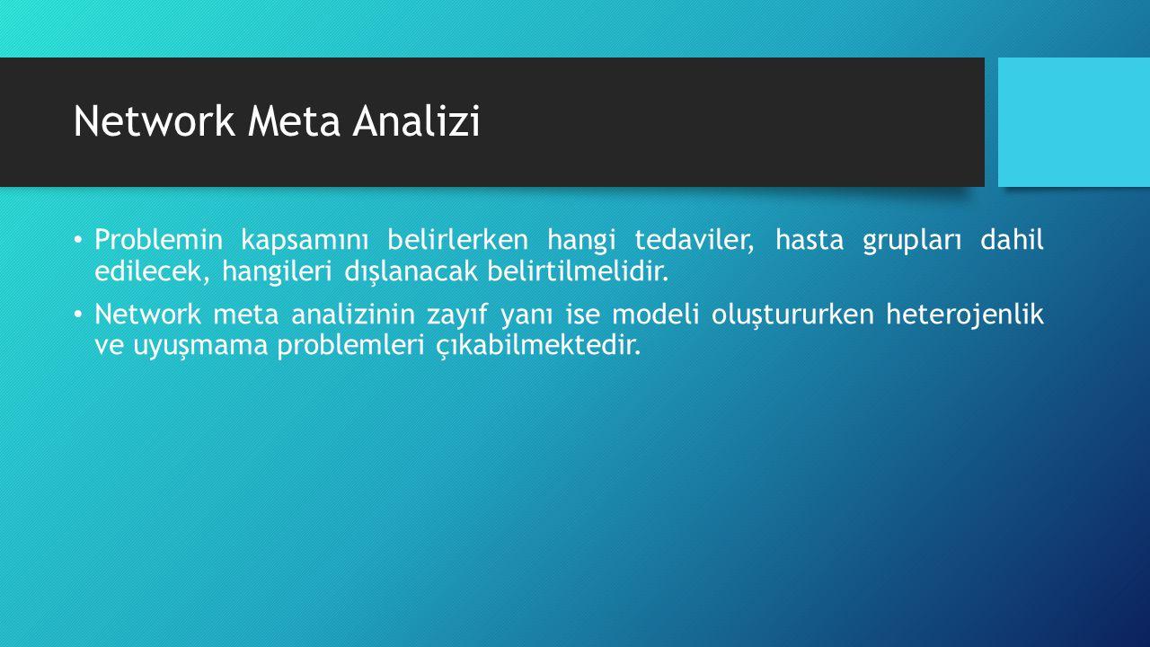 Network Meta Analizi Problemin kapsamını belirlerken hangi tedaviler, hasta grupları dahil edilecek, hangileri dışlanacak belirtilmelidir. Network met