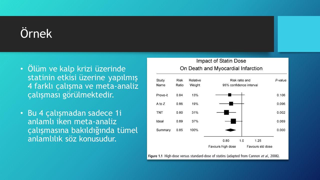 Örnek Ölüm ve kalp krizi üzerinde statinin etkisi üzerine yapılmış 4 farklı çalışma ve meta-analiz çalışması görülmektedir. Bu 4 çalışmadan sadece 1i