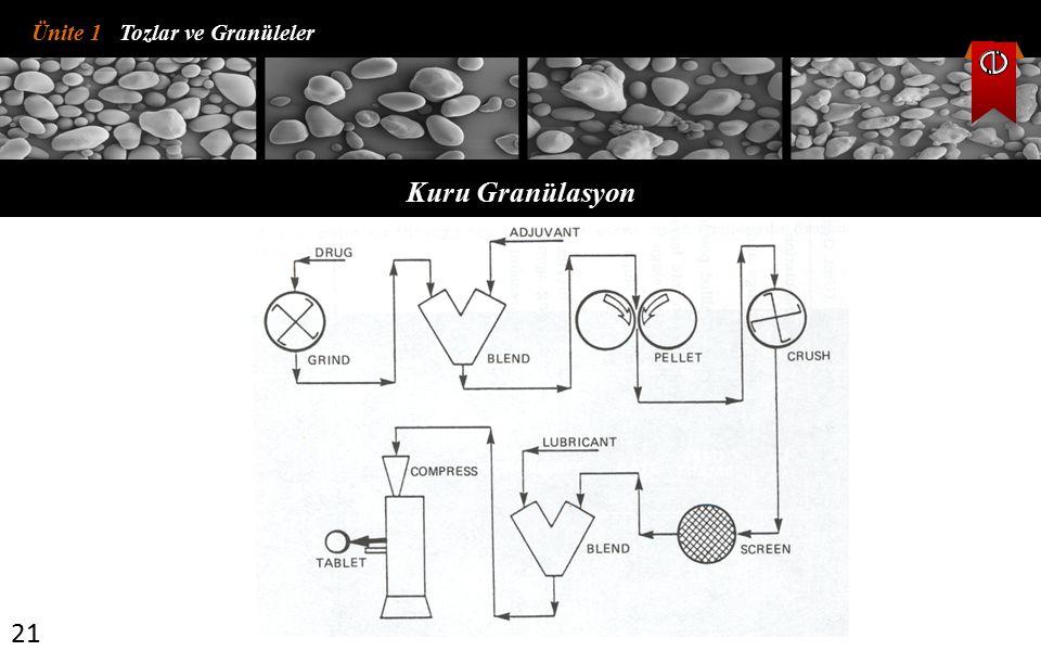 Ünite 1 Tozlar ve Granüleler Kuru Granülasyon 21