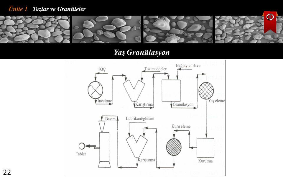 Ünite 1 Tozlar ve Granüleler Yaş Granülasyon 22