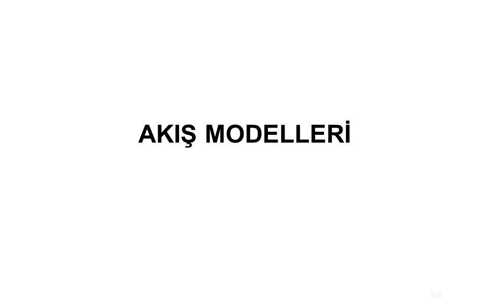 48 AKIŞ MODELLERİ