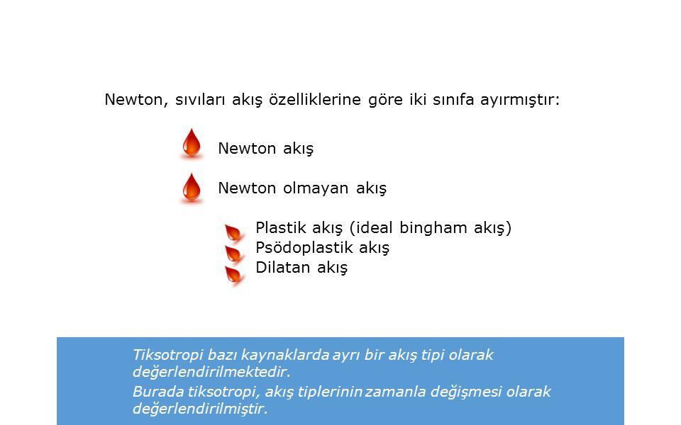 Newton akış Newton olmayan akış Plastik akış (ideal bingham akış) Psödoplastik akış Dilatan akış Newton, sıvıları akış özelliklerine göre iki sınıfa ayırmıştır: Tiksotropi bazı kaynaklarda ayrı bir akış tipi olarak değerlendirilmektedir.