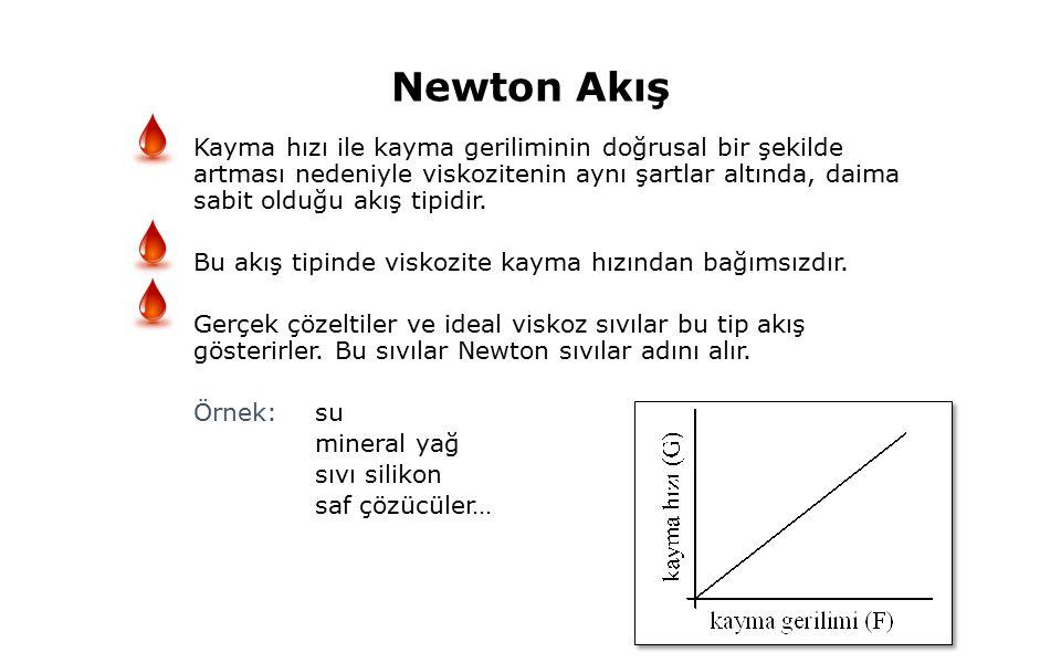 Newton Akış Kayma hızı ile kayma geriliminin doğrusal bir şekilde artması nedeniyle viskozitenin aynı şartlar altında, daima sabit olduğu akış tipidir.