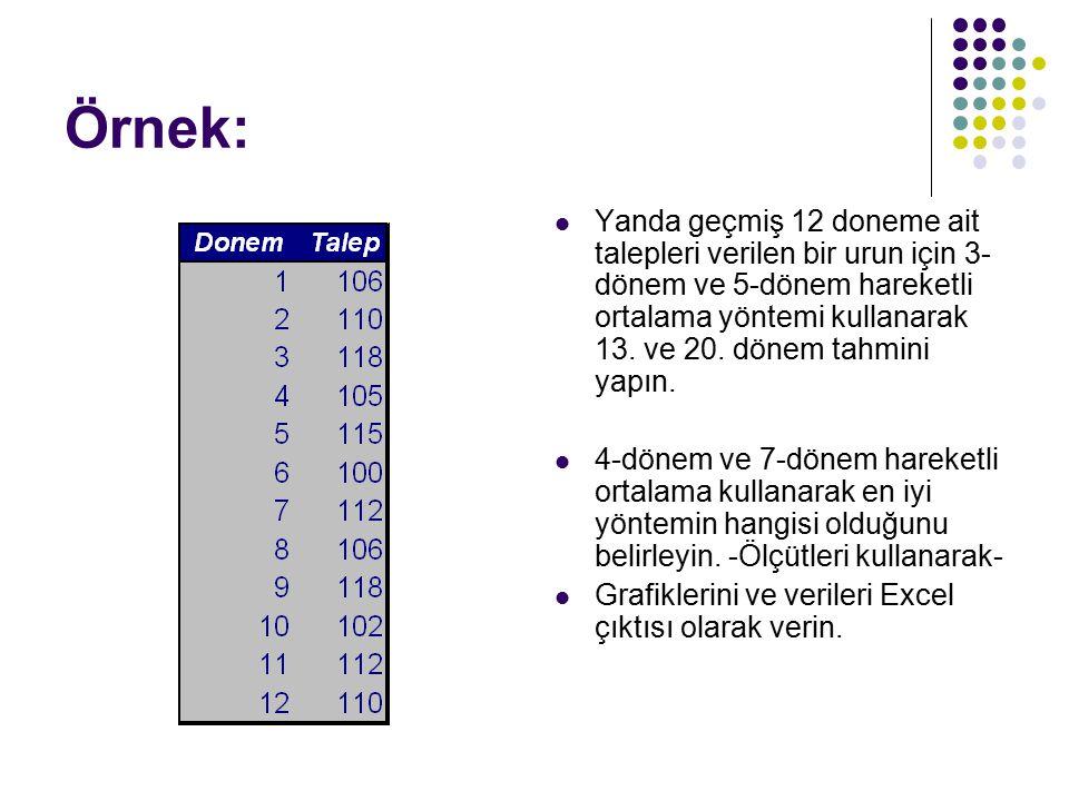 Örnek: Yanda geçmiş 12 doneme ait talepleri verilen bir urun için 3- dönem ve 5-dönem hareketli ortalama yöntemi kullanarak 13.