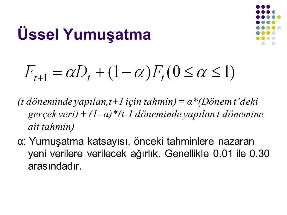 Üssel Yumuşatma (t döneminde yapılan,t+1 için tahmin) = α*(Dönem t'deki gerçek veri) + (1- α)*(t-1 döneminde yapılan t dönemine ait tahmin) α: Yumuşatma katsayısı, önceki tahminlere nazaran yeni verilere verilecek ağırlık.