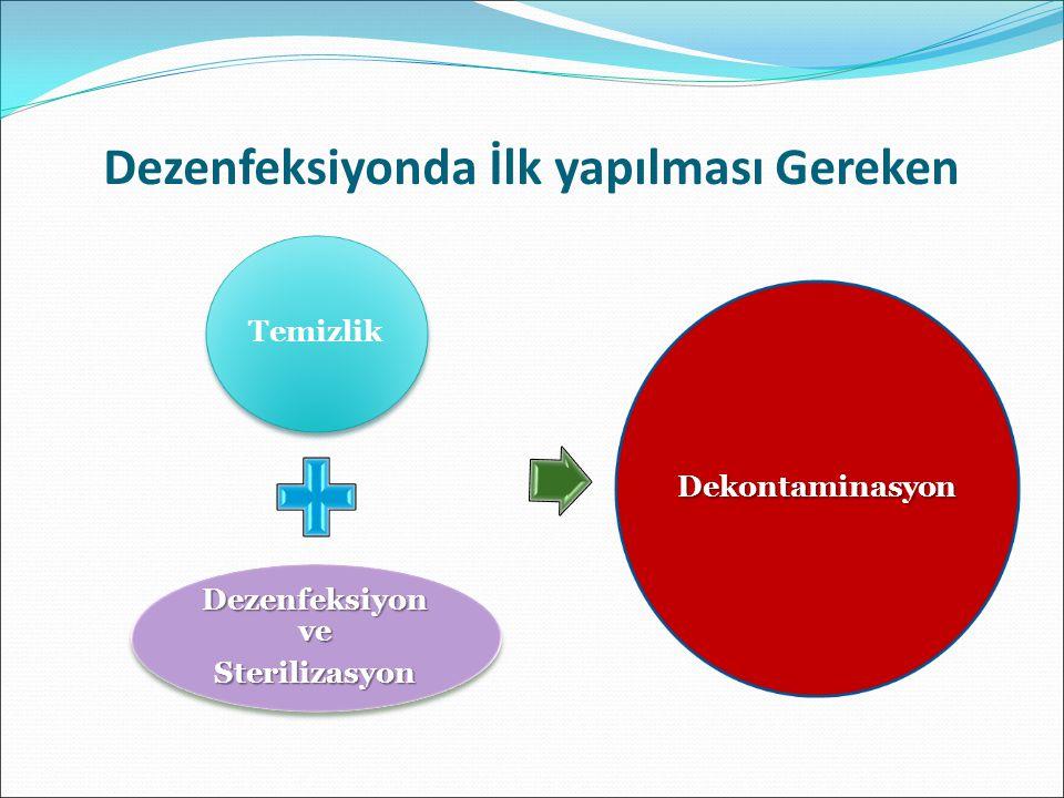 Dezenfeksiyonda İlk yapılması Gereken Temizlik Dezenfeksiyon ve Sterilizasyon Dekontaminasyon