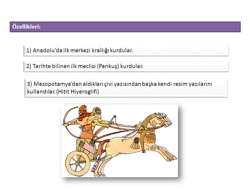 ANADOLU UYGARLIĞI HİTİTLER UYGARLIGI (MÖ 1700-MÖ700) Anadolu'ya M.Ö.