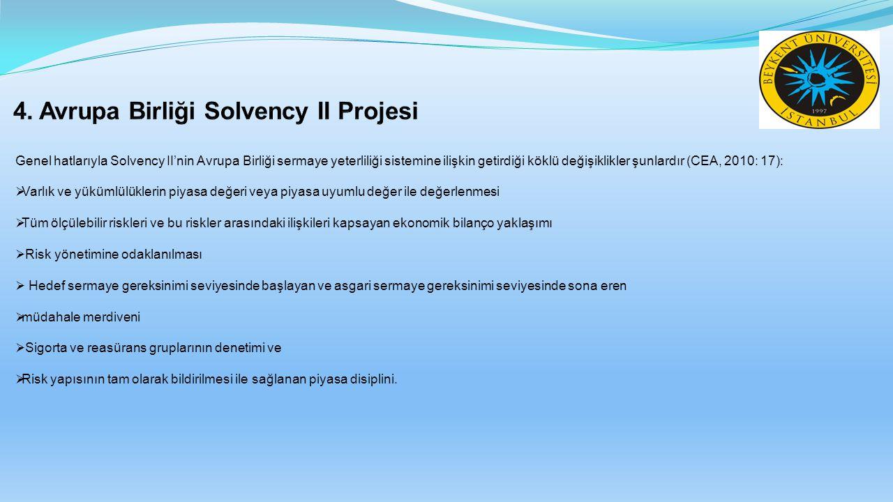 Genel hatlarıyla Solvency II'nin Avrupa Birliği sermaye yeterliliği sistemine ilişkin getirdiği köklü değişiklikler şunlardır (CEA, 2010: 17):  Varlı