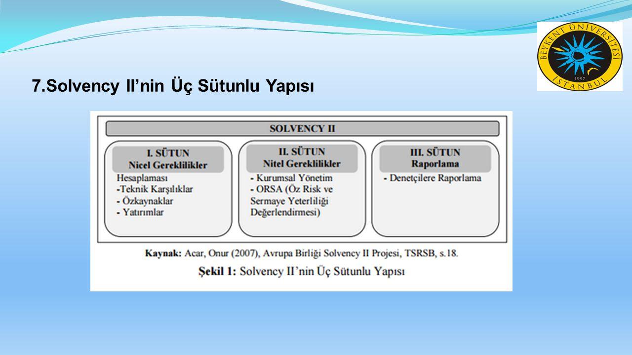 7.Solvency II'nin Üç Sütunlu Yapısı