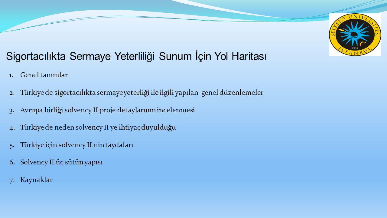 1.Genel tanımlar 2.Türkiye de sigortacılıkta sermaye yeterliği ile ilgili yapılan genel düzenlemeler 3.Avrupa birliği solvency II proje detaylarının incelenmesi 4.Türkiye de neden solvency II ye ihtiyaç duyulduğu 5.Türkiye için solvency II nin faydaları 6.Solvency II üç sütün yapısı 7.Kaynaklar