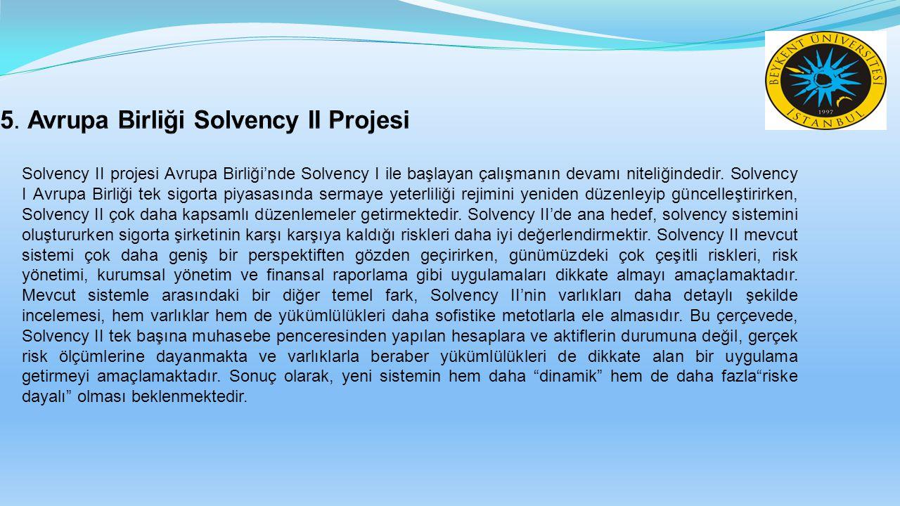 Solvency II projesi Avrupa Birliği'nde Solvency I ile başlayan çalışmanın devamı niteliğindedir.