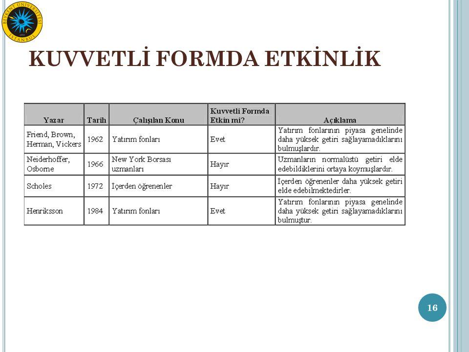 KUVVETLİ FORMDA ETKİNLİK 16