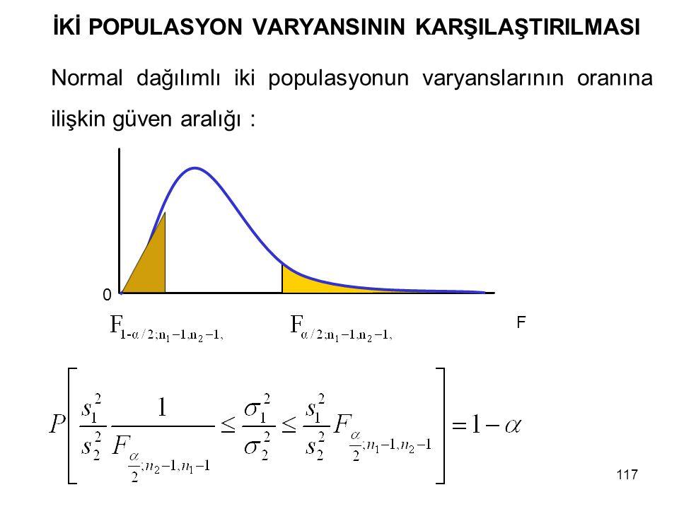 117 İKİ POPULASYON VARYANSININ KARŞILAŞTIRILMASI Normal dağılımlı iki populasyonun varyanslarının oranına ilişkin güven aralığı : F 0