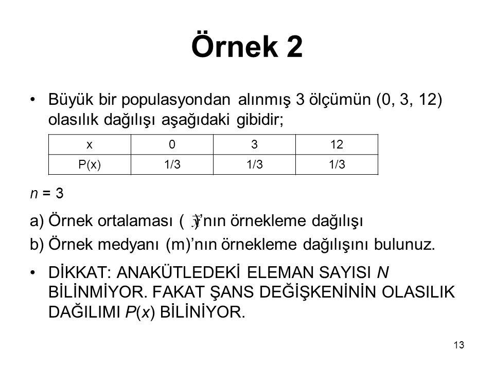Örnek 2 13 Büyük bir populasyondan alınmış 3 ölçümün (0, 3, 12) olasılık dağılışı aşağıdaki gibidir; n = 3 a)Örnek ortalaması ( )'nın örnekleme dağılı