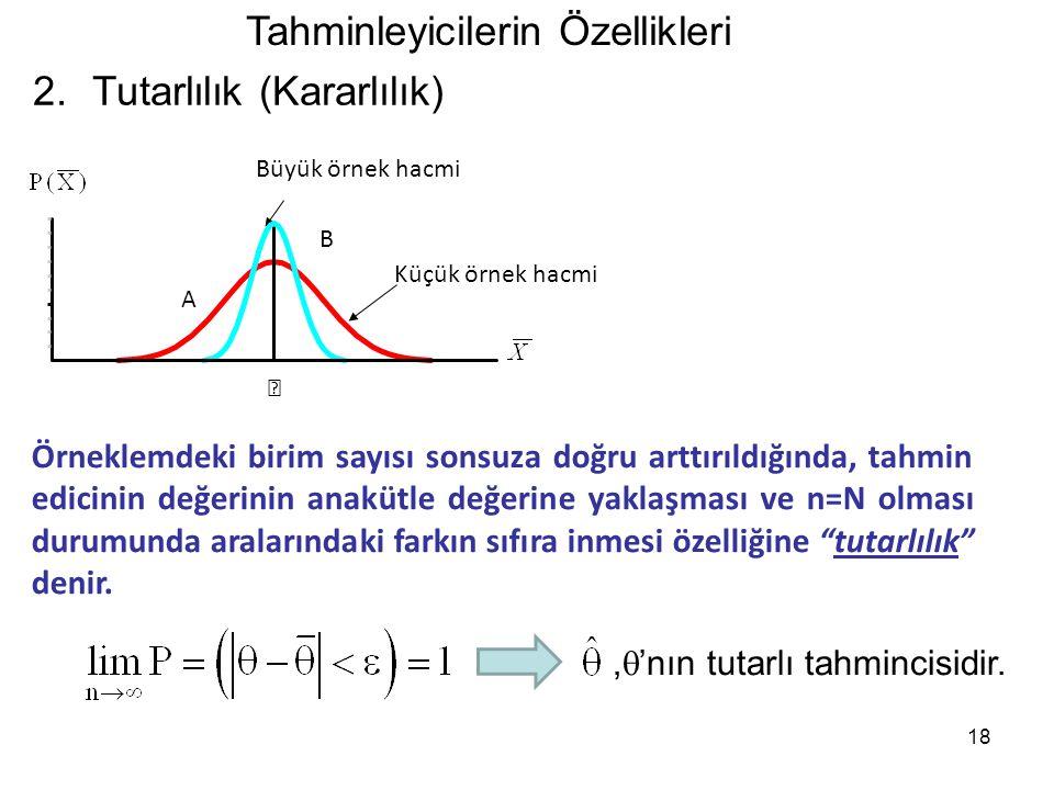 18 Tahminleyicilerin Özellikleri 2.Tutarlılık (Kararlılık)  Küçük örnek hacmi Büyük örnek hacmi A B Örneklemdeki birim sayısı sonsuza doğru arttırıld