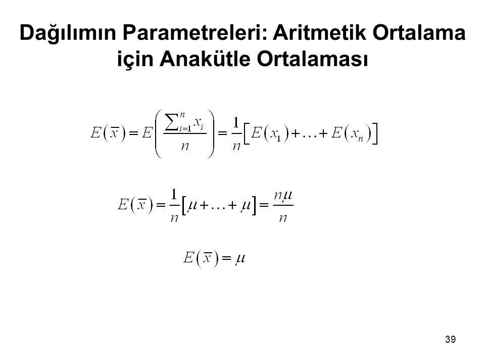 Dağılımın Parametreleri: Aritmetik Ortalama için Anakütle Ortalaması 39