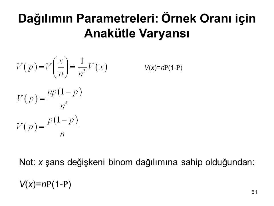 Dağılımın Parametreleri: Örnek Oranı için Anakütle Varyansı 51 Not: x şans değişkeni binom dağılımına sahip olduğundan: V(x)=n P (1- P )