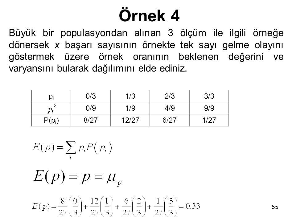 55 Örnek 4 pipi 0/31/32/33/3 0/91/94/99/9 P(p i )8/2712/276/271/27 Büyük bir populasyondan alınan 3 ölçüm ile ilgili örneğe dönersek x başarı sayısını