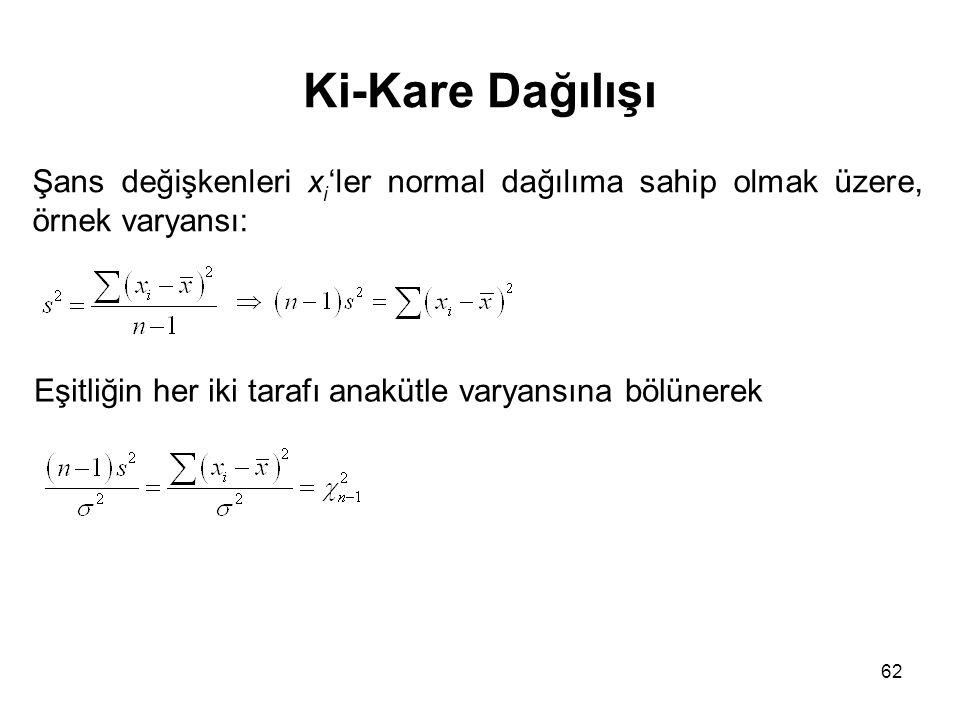 Ki-Kare Dağılışı 62 Şans değişkenleri x i 'ler normal dağılıma sahip olmak üzere, örnek varyansı: Eşitliğin her iki tarafı anakütle varyansına bölüner
