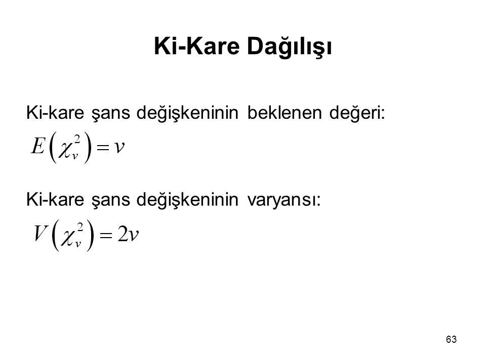 Ki-Kare Dağılışı 63 Ki-kare şans değişkeninin beklenen değeri: Ki-kare şans değişkeninin varyansı: