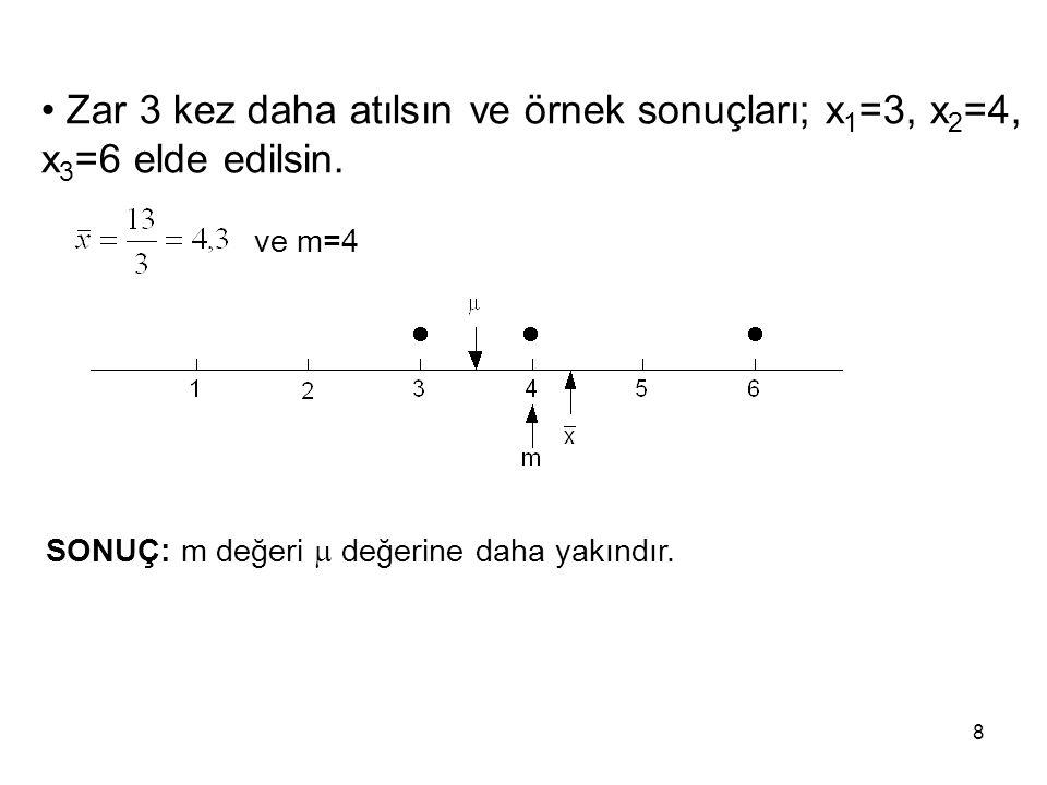 Zar 3 kez daha atılsın ve örnek sonuçları; x 1 =3, x 2 =4, x 3 =6 elde edilsin. ve m=4 SONUÇ: m değeri  değerine daha yakındır. 8
