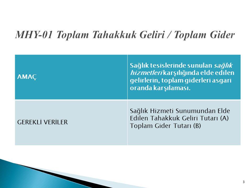 MHY-09 Global Bütçe Dışı Diğer Tahsilat / Global Bütçe Dışı Diğer Tahakkuk 34 Ana KriterMali Amaç Global Bütçe (SGK) Dışı Diğer Tahakkukların (Özel Sigortalar, Turizm, Gerçek Kişi Vb.) artırılmasını ve tahsilatının takibini teşvik etmek.