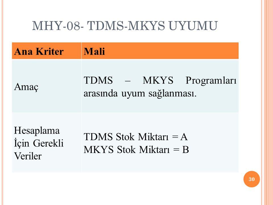 MHY-08- TDMS-MKYS UYUMU Ana KriterMali Amaç TDMS – MKYS Programları arasında uyum sağlanması. Hesaplama İçin Gerekli Veriler TDMS Stok Miktarı = A MKY