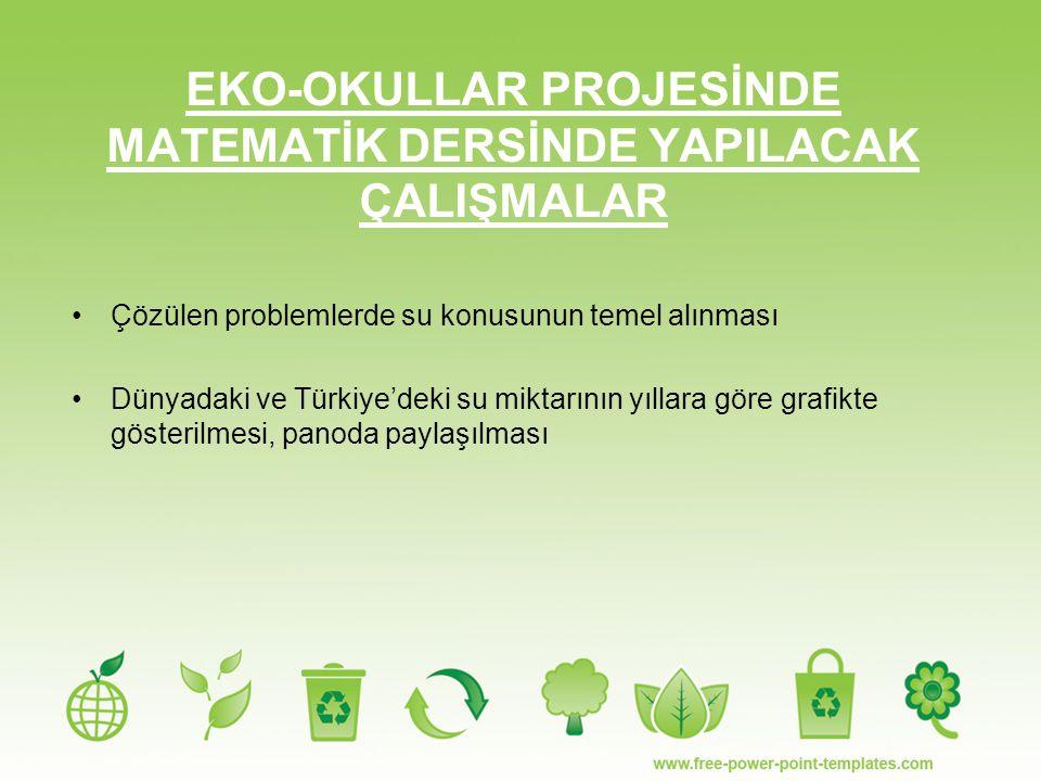 EKO-OKULLAR PROJESİNDE MATEMATİK DERSİNDE YAPILACAK ÇALIŞMALAR Çözülen problemlerde su konusunun temel alınması Dünyadaki ve Türkiye'deki su miktarını