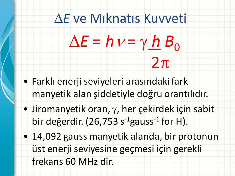  E ve Mıknatıs Kuvveti  E = h =  h B 0 2  Farklı enerji seviyeleri arasındaki fark manyetik alan şiddetiyle doğru orantılıdır. Jiromanyetik oran,
