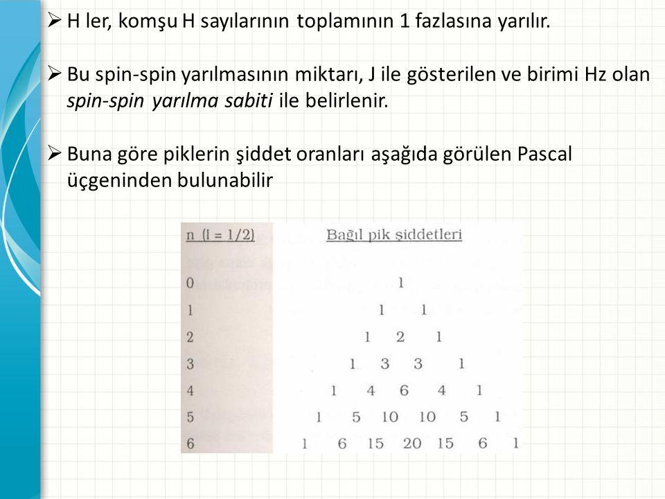  H ler, komşu H sayılarının toplamının 1 fazlasına yarılır.  Bu spin-spin yarılmasının miktarı, J ile gösterilen ve birimi Hz olan spin-spin yarılma