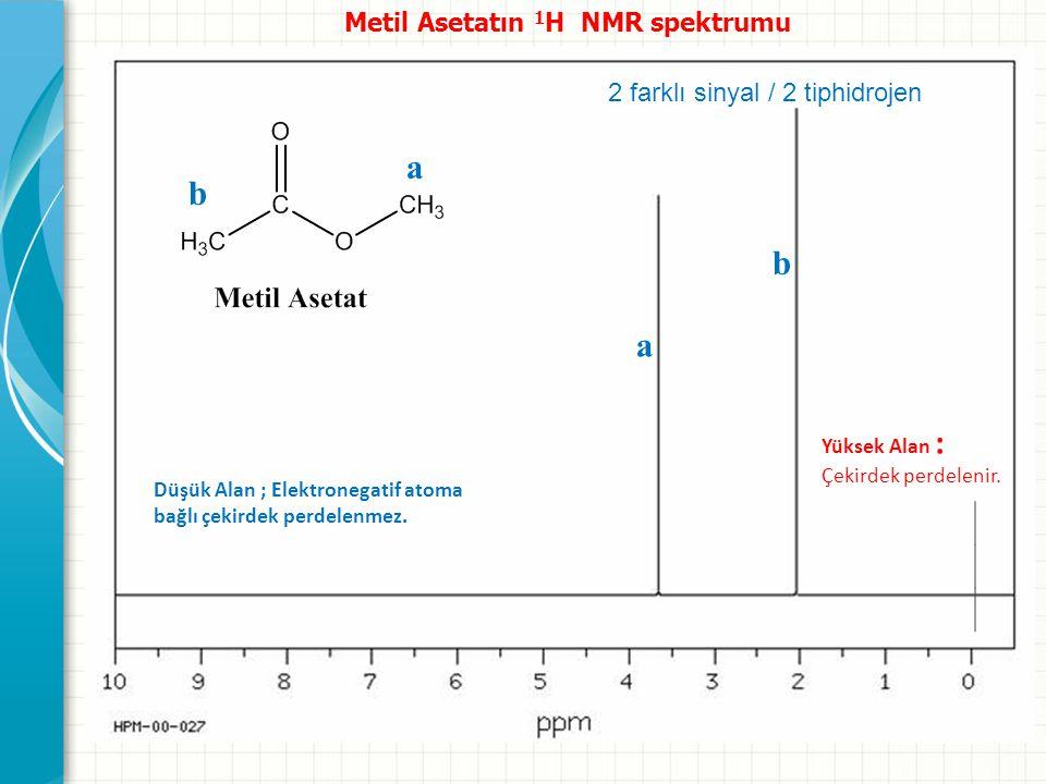 Düşük Alan ; Elektronegatif atoma bağlı çekirdek perdelenmez. a b Yüksek Alan : Çekirdek perdelenir. a b 2 farklı sinyal / 2 tiphidrojen Metil Asetatı