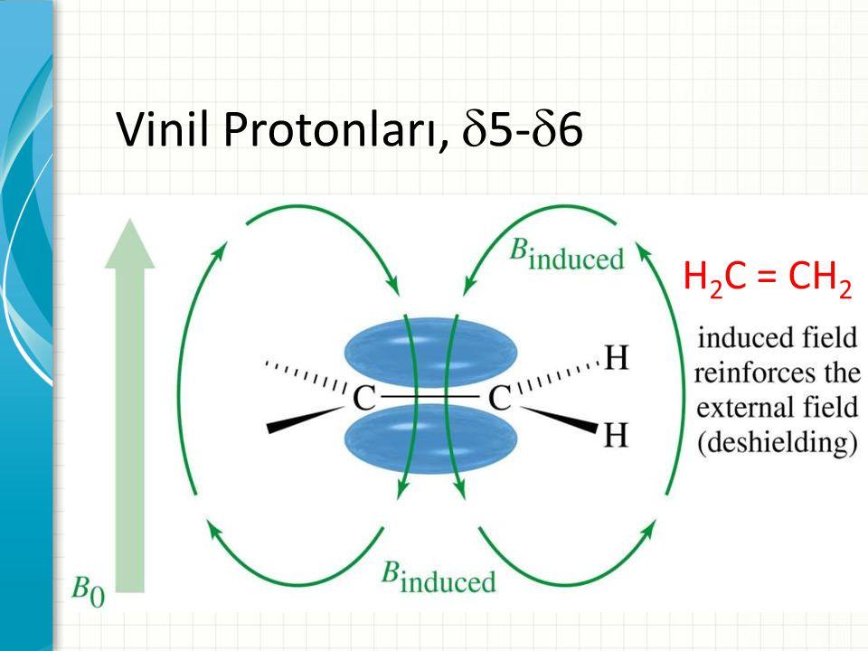 Vinil Protonları,  5-  6 H 2 C = CH 2