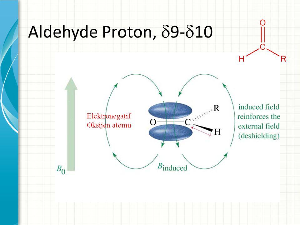 Aldehyde Proton,  9-  10 Elektronegatif Oksijen atomu