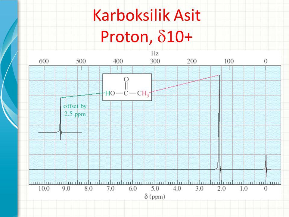 Karboksilik Asit Proton,  10+