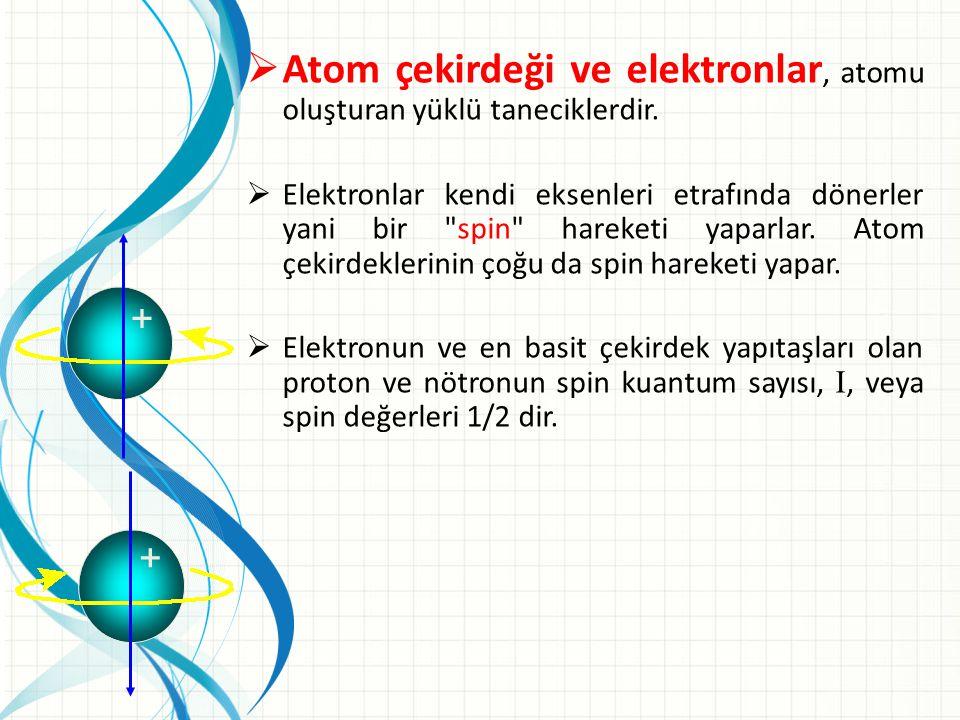  Atom çekirdeği ve elektronlar, atomu oluşturan yüklü taneciklerdir.  Elektronlar kendi eksenleri etrafında dönerler yani bir