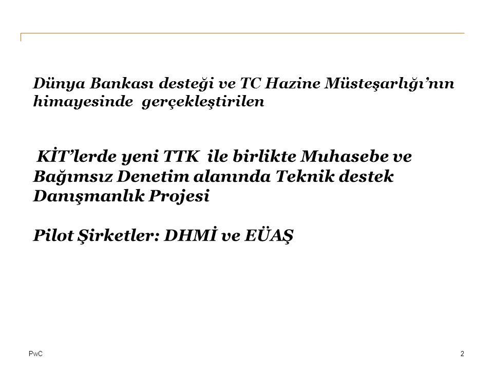 PwC Türkiye Muhasebe Standartları'na Geçiş Yol Haritası 3 1.