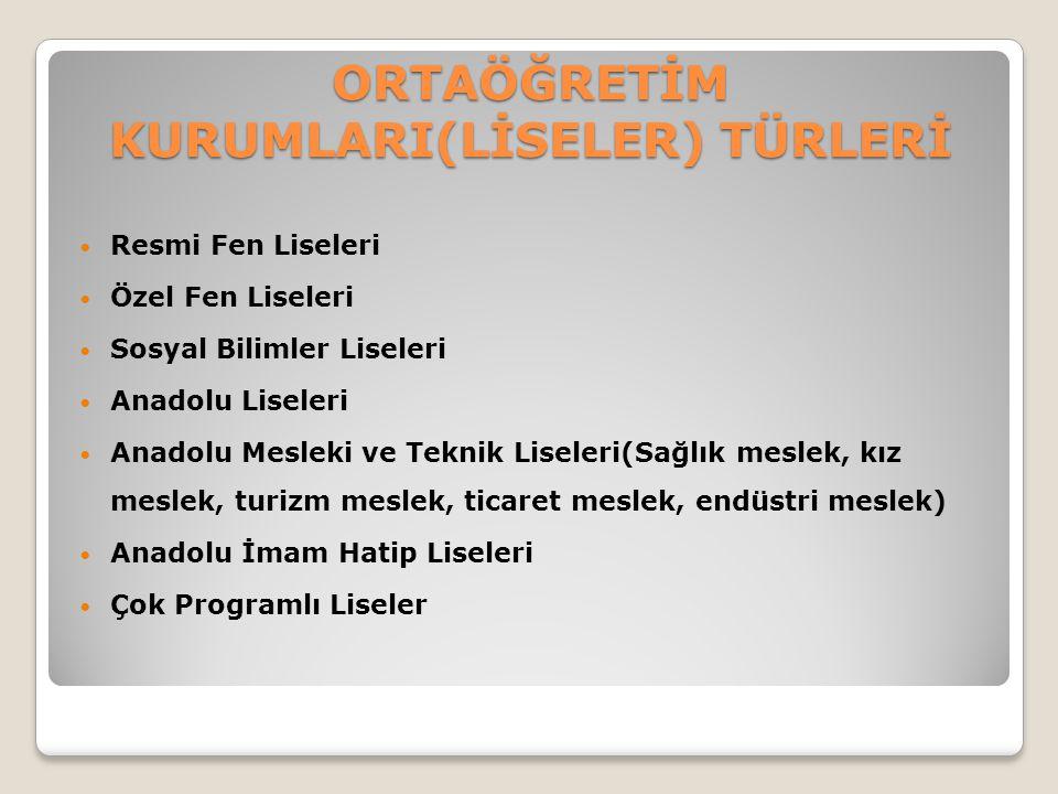 Bursa Yıldırım Ticaret ve Sanayi Odası Anadolu Lisesi /Yıldırım Adres:Yavuz Selim Mh.