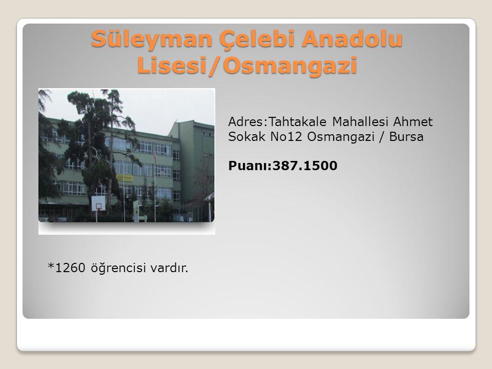 Süleyman Çelebi Anadolu Lisesi/Osmangazi Adres:Tahtakale Mahallesi Ahmet Sokak No12 Osmangazi / Bursa Puanı:387.1500 *1260 öğrencisi vardır.
