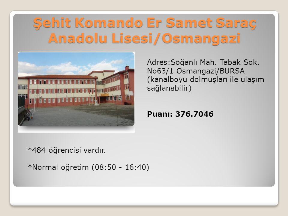 Şehit Komando Er Samet Saraç Anadolu Lisesi/Osmangazi Adres:Soğanlı Mah. Tabak Sok. No63/1 Osmangazi/BURSA (kanalboyu dolmuşları ile ulaşım sağlanabil